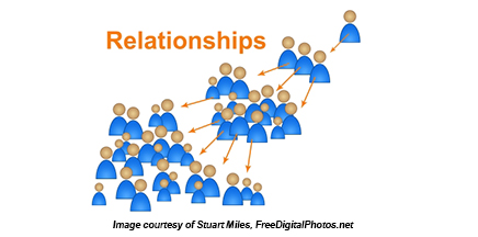 How social is your social network?