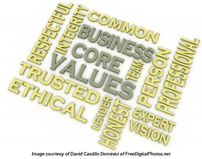 What Are Your Values?