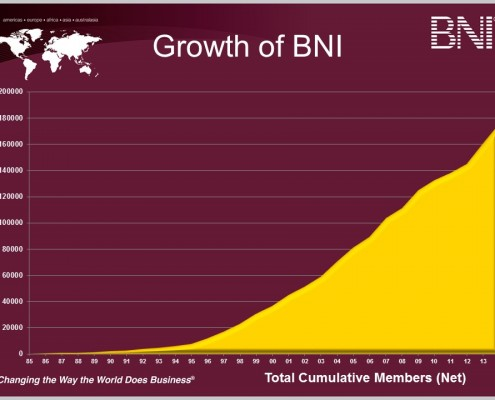 BNI-Member-Growth-Through-2014